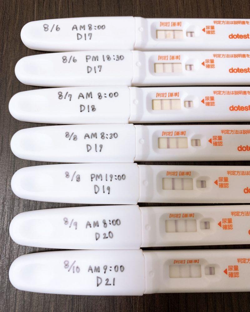 予定 日 検査 妊娠 当日 生理 薬